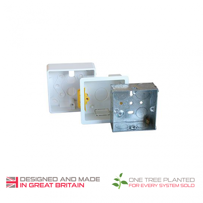 ThermoSphere Back Box Kit